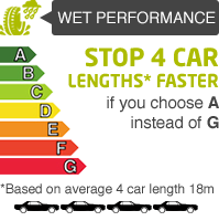 EU Rating - Wet Weather Performance